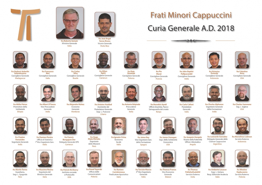 The New Curia Team
